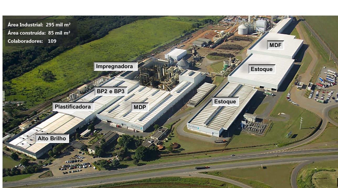 imagem da vista aérea da planta da divisão da planta da Duratex em Itapetininga