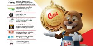 Castor conquista Prêmio ReclameAQUI 2020